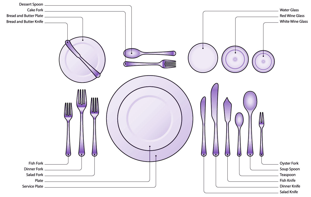 Table setting diagram printable table get free image for Table place setting