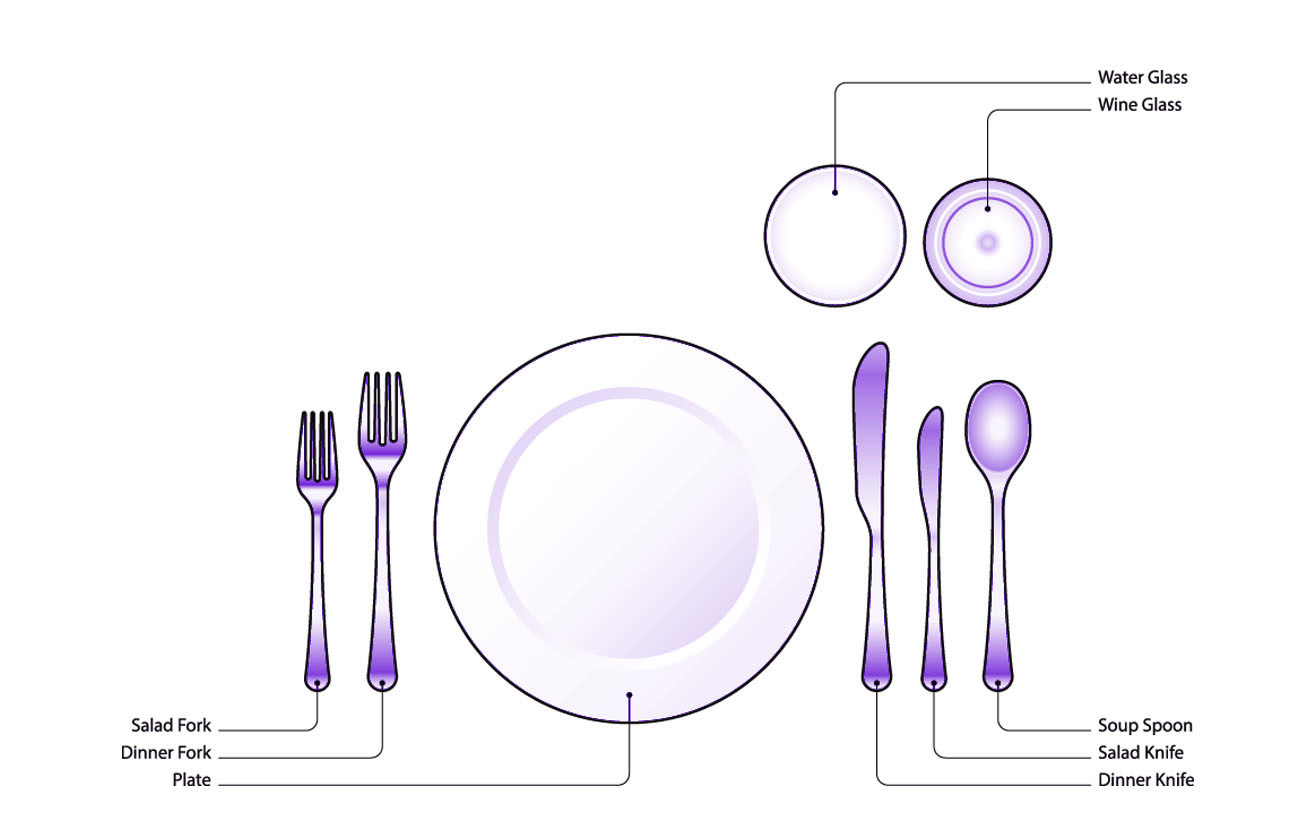 Anatomy of a table cg public house cateringcg public Simple table setting for lunch